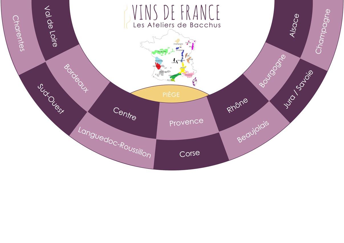 Jeux œnologique à Toulouse